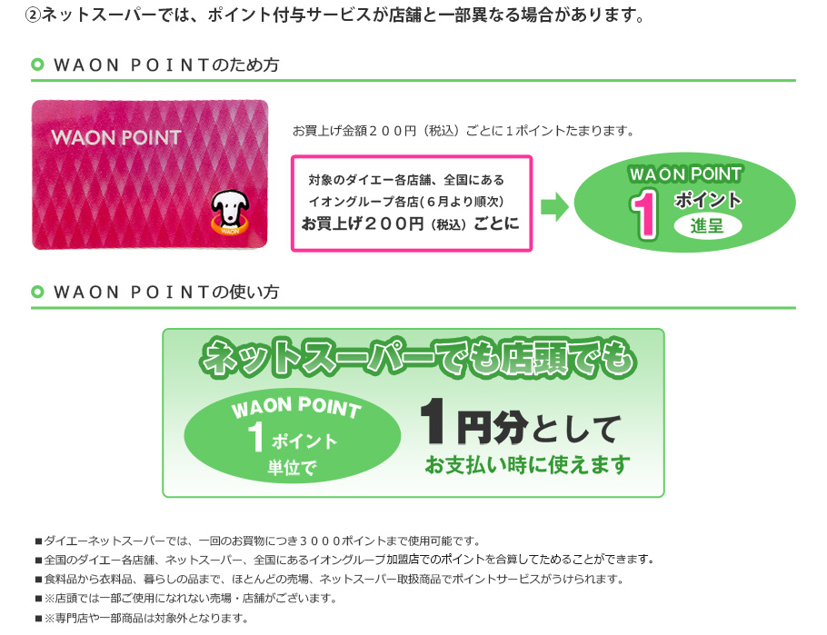 WAONPOINTのため方 WAONPOINTOの使い方